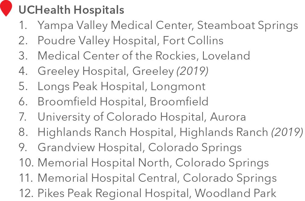 UCHealth Hospitals Map Legend