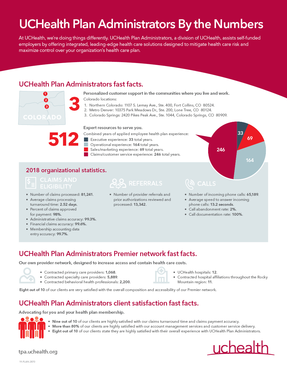 UCHealth Plan Administrators fast facts sheet